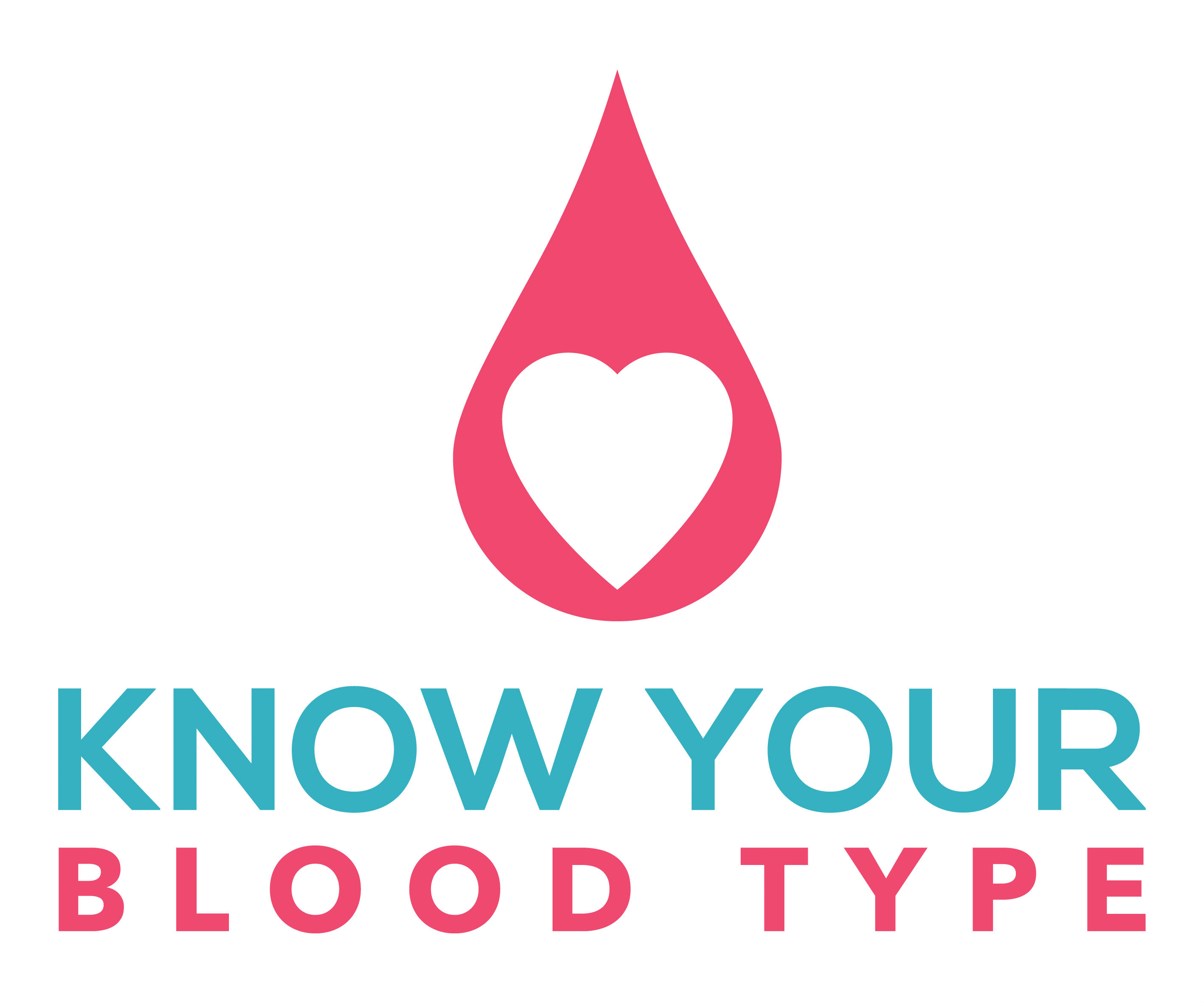 Know Your Blood Type